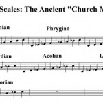 modal scales the ancient Church Modes eric dollard