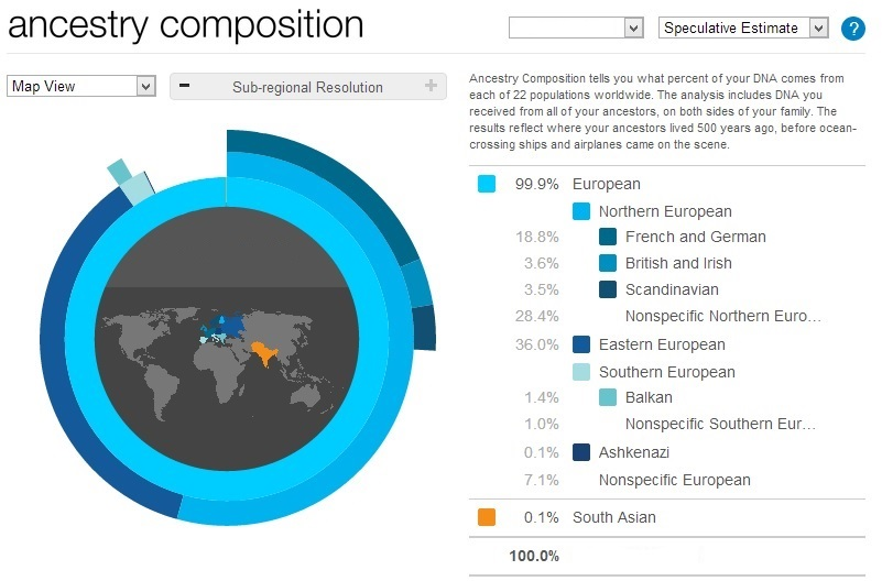 23andMe genetic ancestry composition