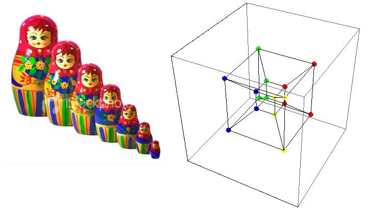 russian dolls hypercube