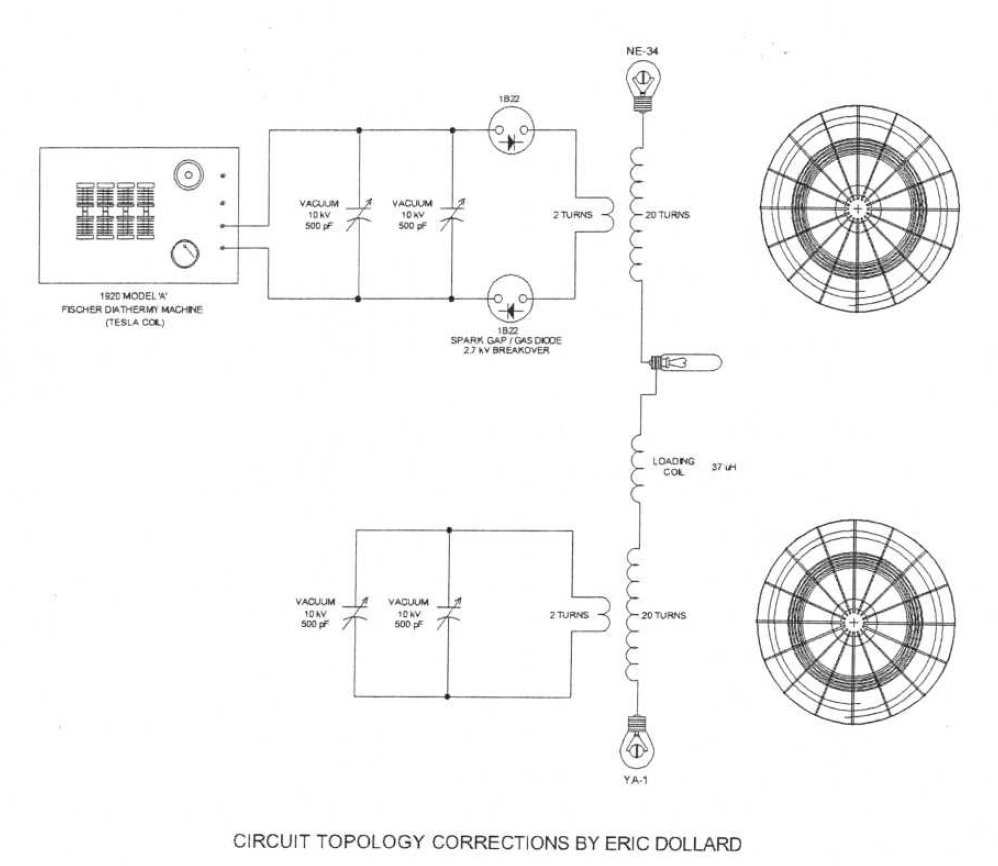 Eric Dollard Tesla Radiant Matter Circuit