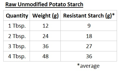 Raw unmodified potato starch resistant starch quantity grams